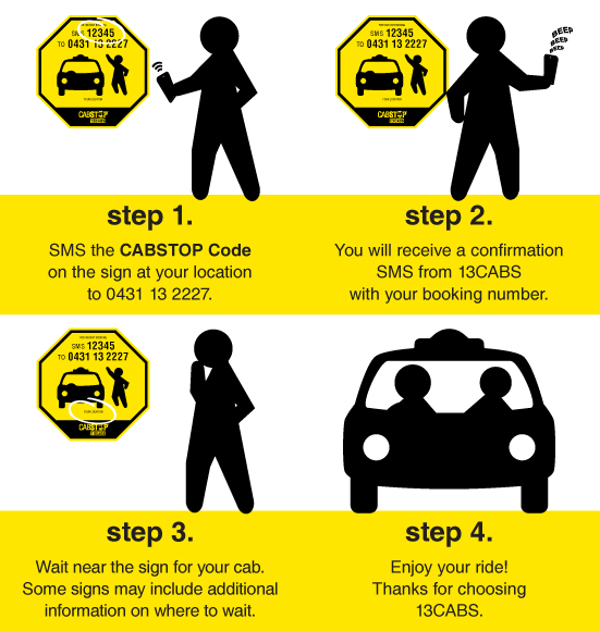 Step1: S M S the CABSTOP code on the sign at your location to 0 4 3 1 1 3 2 2 2 7. Step2: You will receive a confirmation S M S from 1 3 CABS with your booking number. Step3: Wait near the sign for your taxi. Some signs may include aditional information on where to wait. Step4: Enjoy your ride. Thanks for choosing 1 3 CABS.